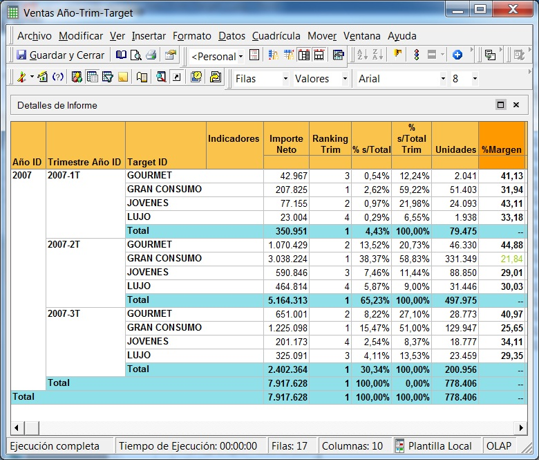 14.6.2. Reporting en Microstrategy 9 (II). « El Rincon del BI