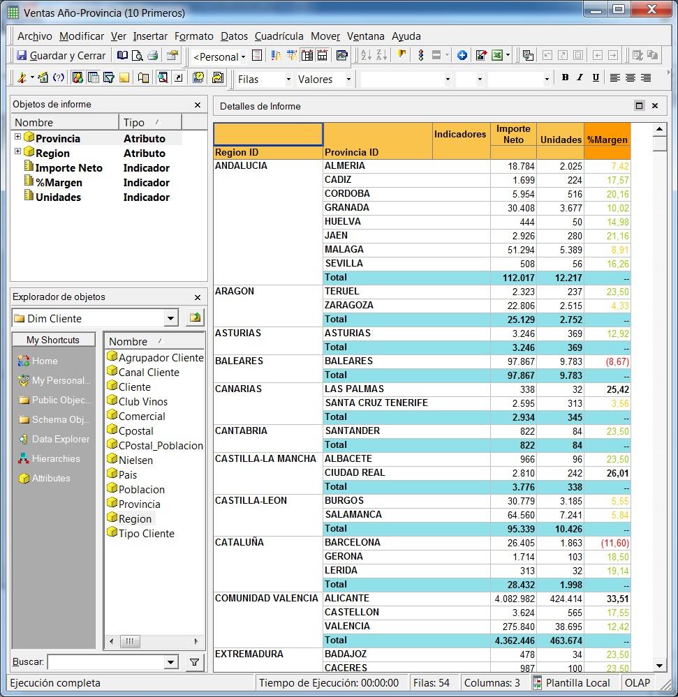 14.6.1. Reporting en Microstrategy 9 (I). « El Rincon del BI