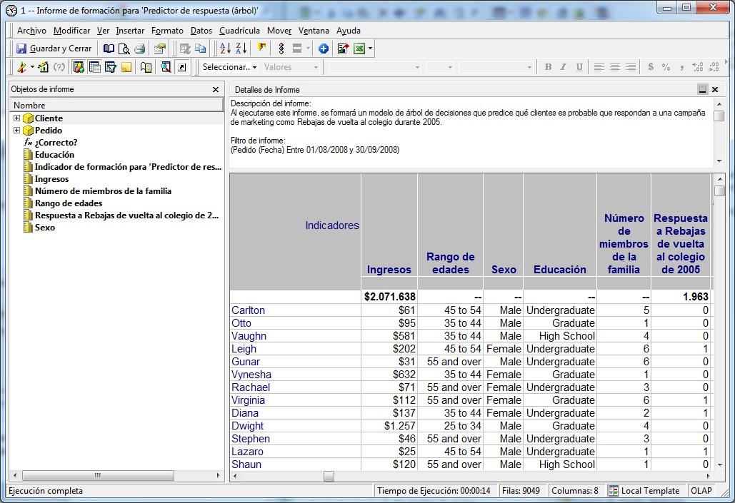 14.9.2. DataMining en Microstrategy 9 (II). « El Rincon del BI