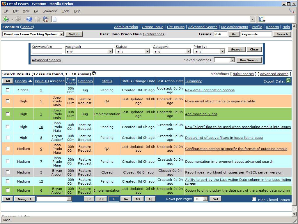 Aplicaciones para gestión de Incidencias y Bugs. Productos ...