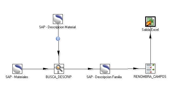 ejemplo de manual de procedimientos de empresa de banquetes